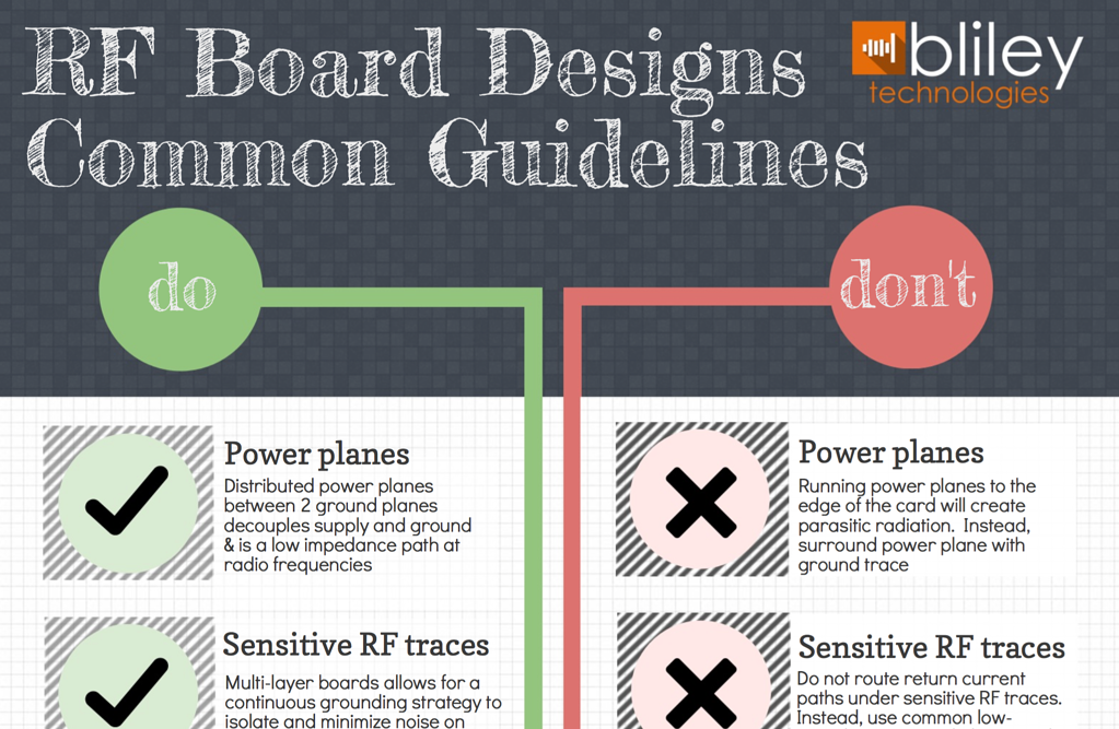 RF_Design_Guidelines.png